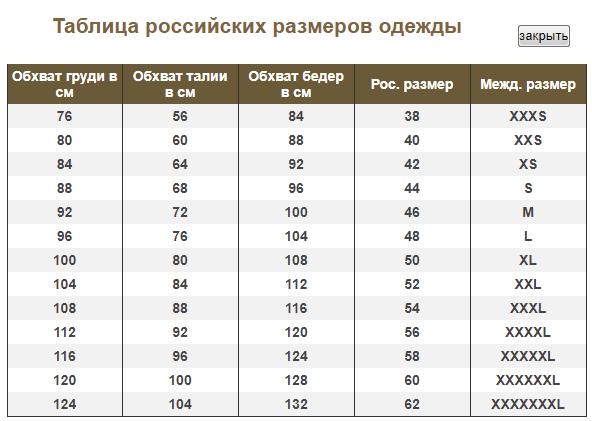 размер таблица 46 русский параметры